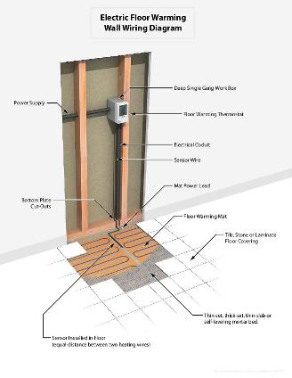 Thumbnail for Electric Floor Warming Wall Wiring Diagram