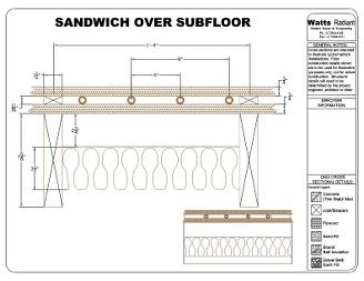 Thumbnail for Onix Sandwich Models Schematic